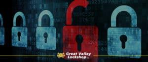 Digital locks representing a security vulnerability.